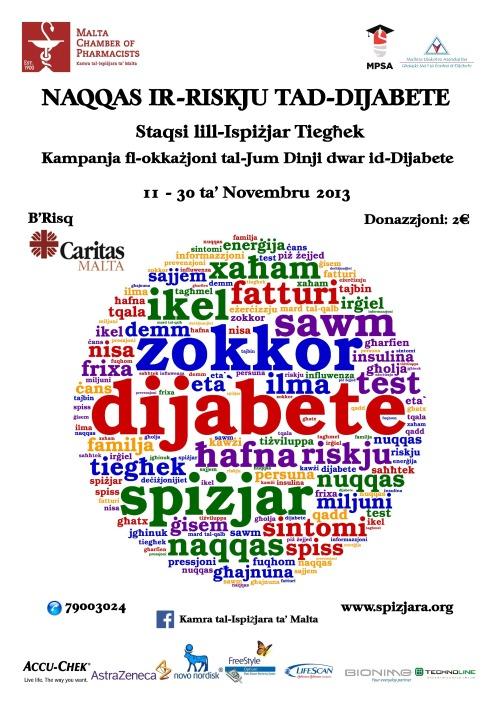 Naqqas ir-Riskju tad-Dijabete Poster